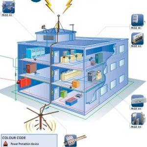 Hệ thống chống sét lan truyền (SPD)